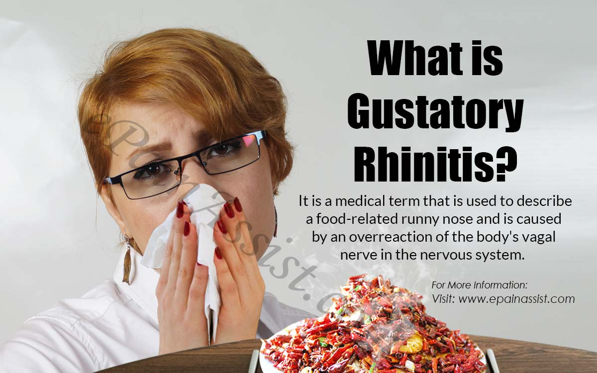 What is Gustatory Rhinitis?