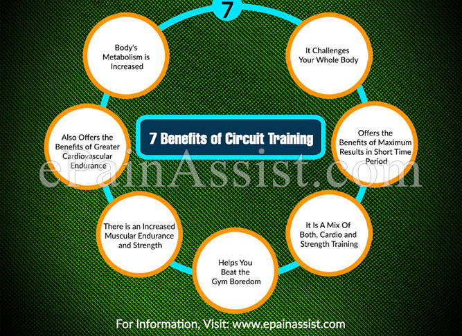 7 Benefits of Circuit Training