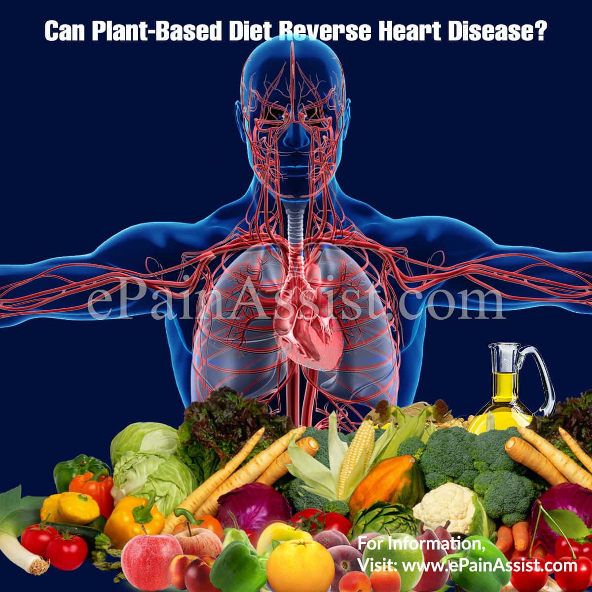 Can Plant-Based Diet Reverse Heart Disease?