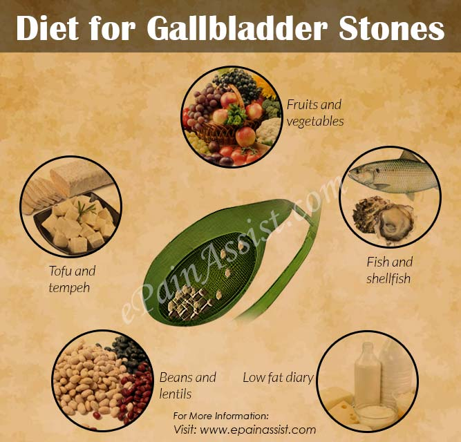 The Troubled Gallbladder: Diet Tips for Those with Gallbladder Issues
