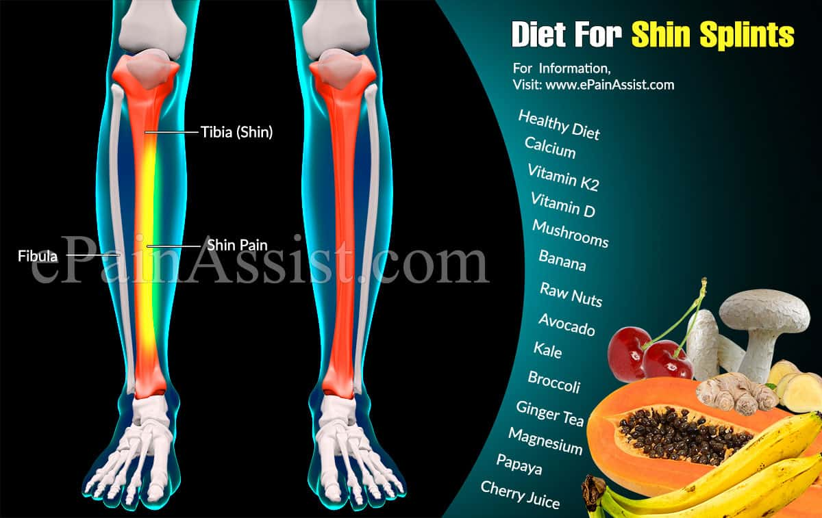 Diet For Shin Splints
