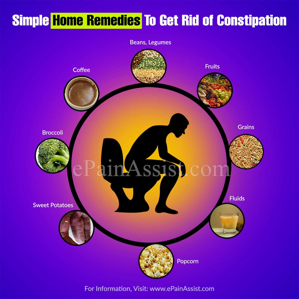 Simple Home Remedies To Get Rid of Constipation