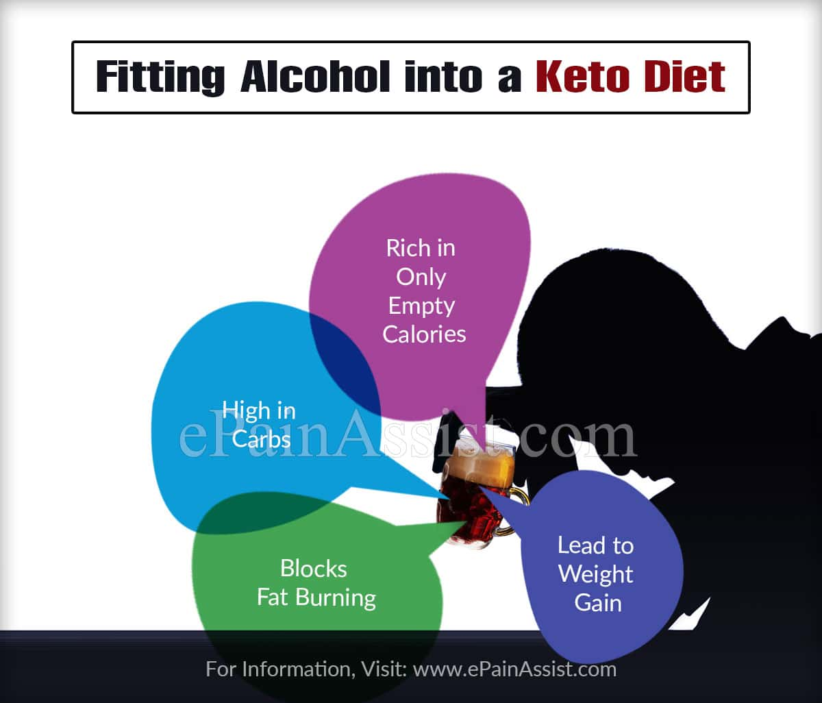 Fitting Alcohol into a Keto Diet