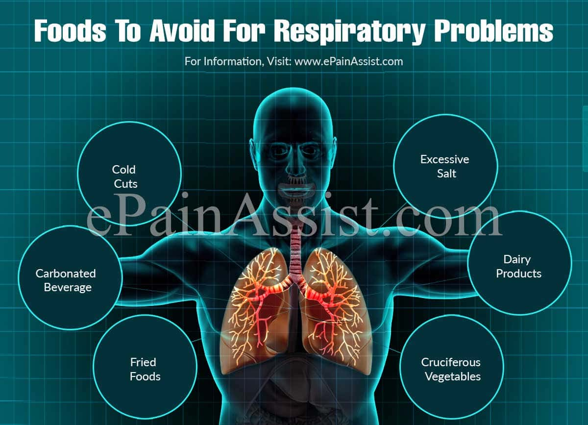 Foods to Avoid for Respiratory Problems