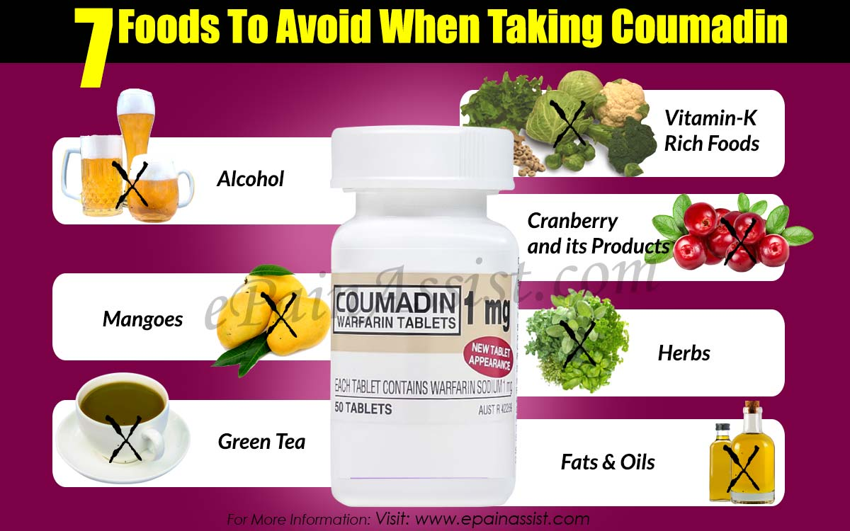 When Taking Warfarin What Foods To Avoid