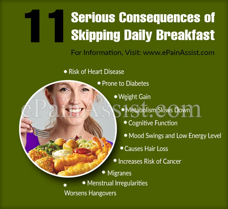 11 Serious Consequences of Skipping Daily Breakfast
