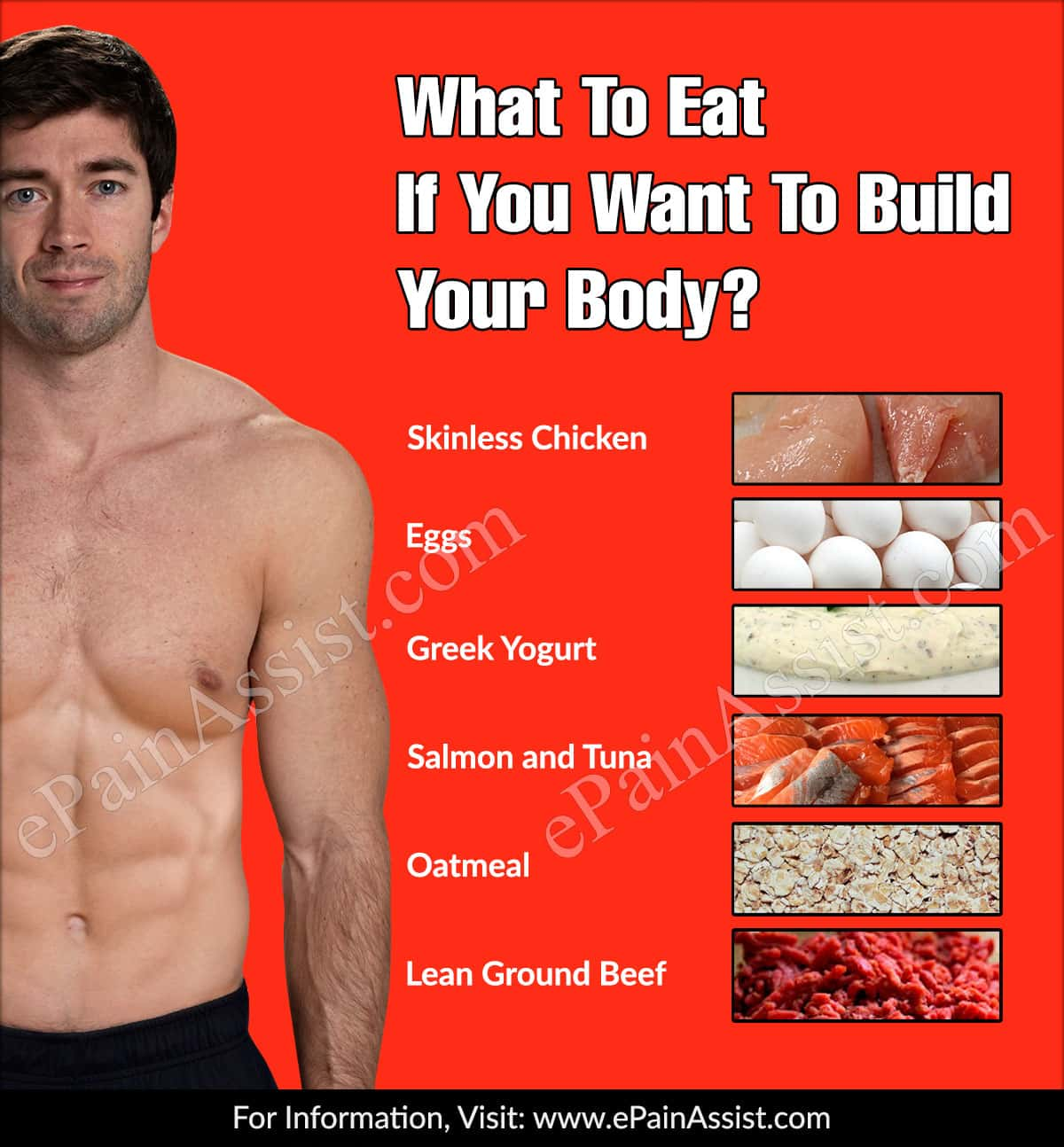What To Eat If You Want To Build Your Body?
