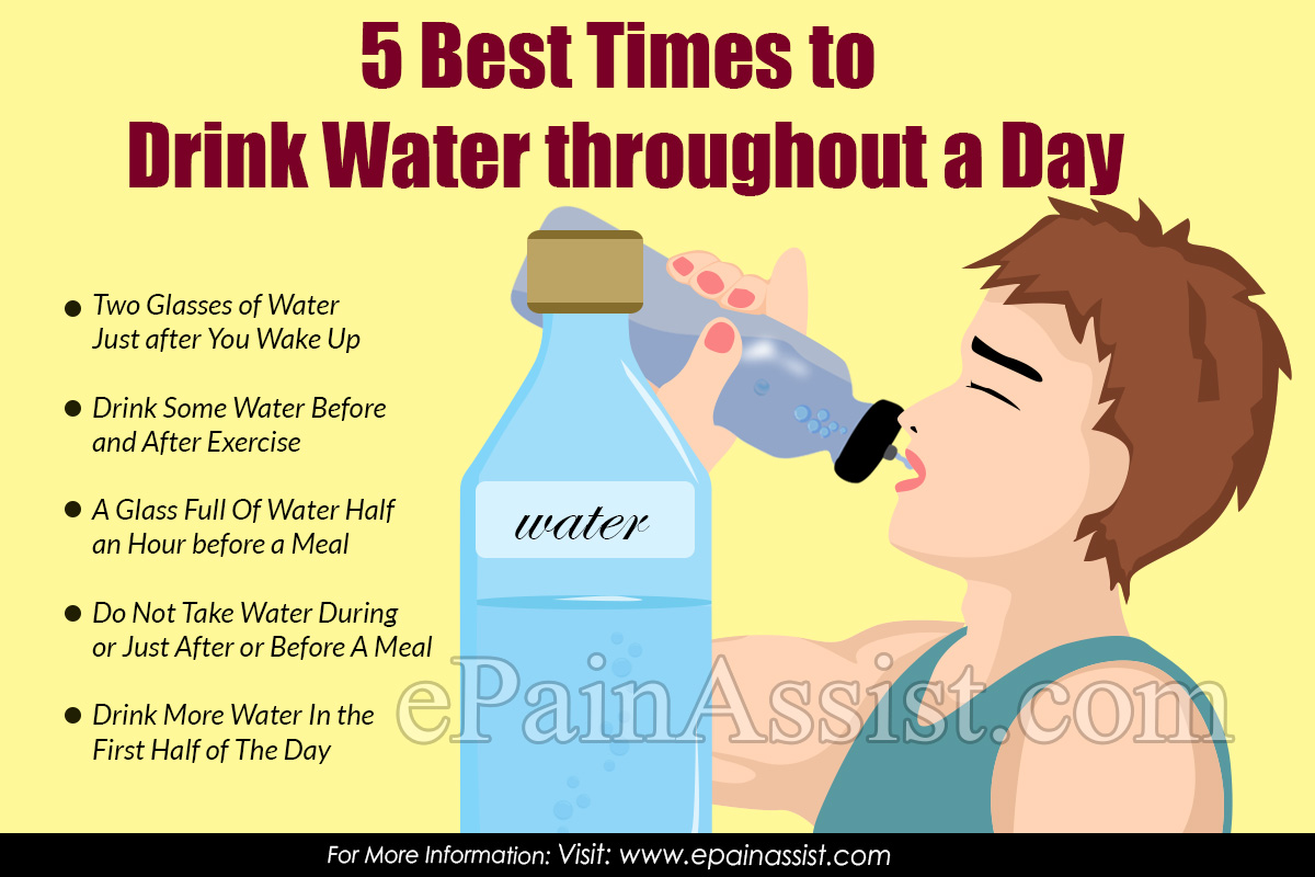 5 Best Times to Drink Water throughout a Day
