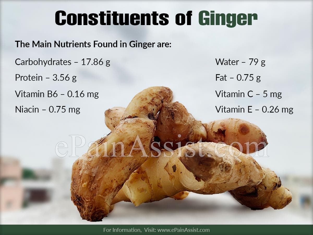 Constituents of Ginger