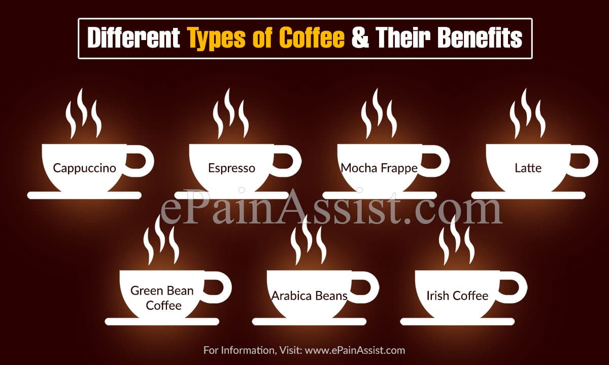 Different Types of Coffee & Their Benefits