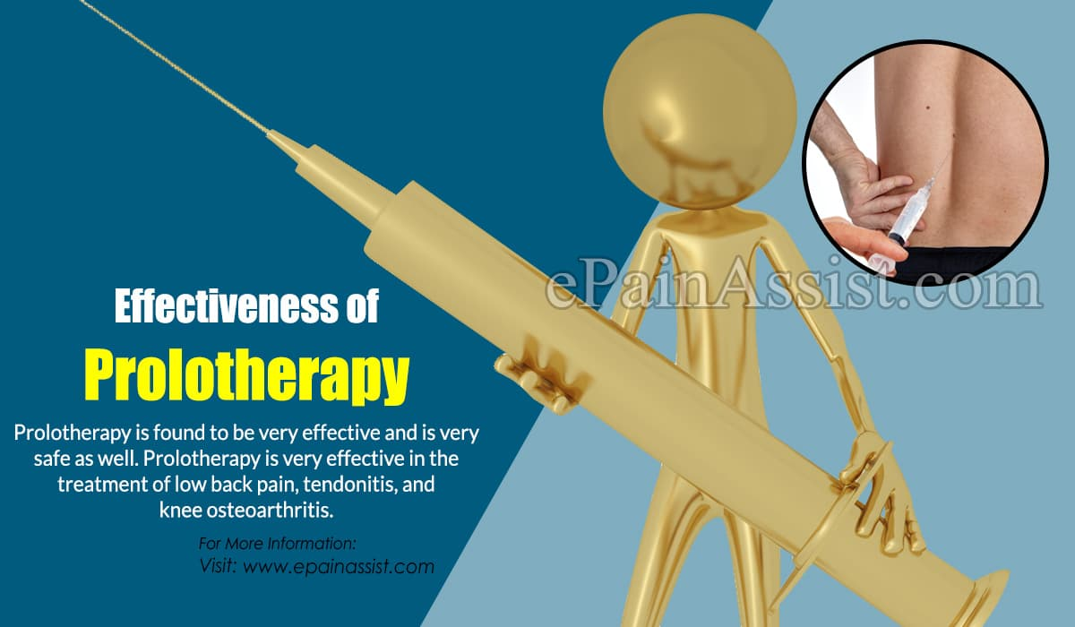 Effectiveness of Prolotherapy