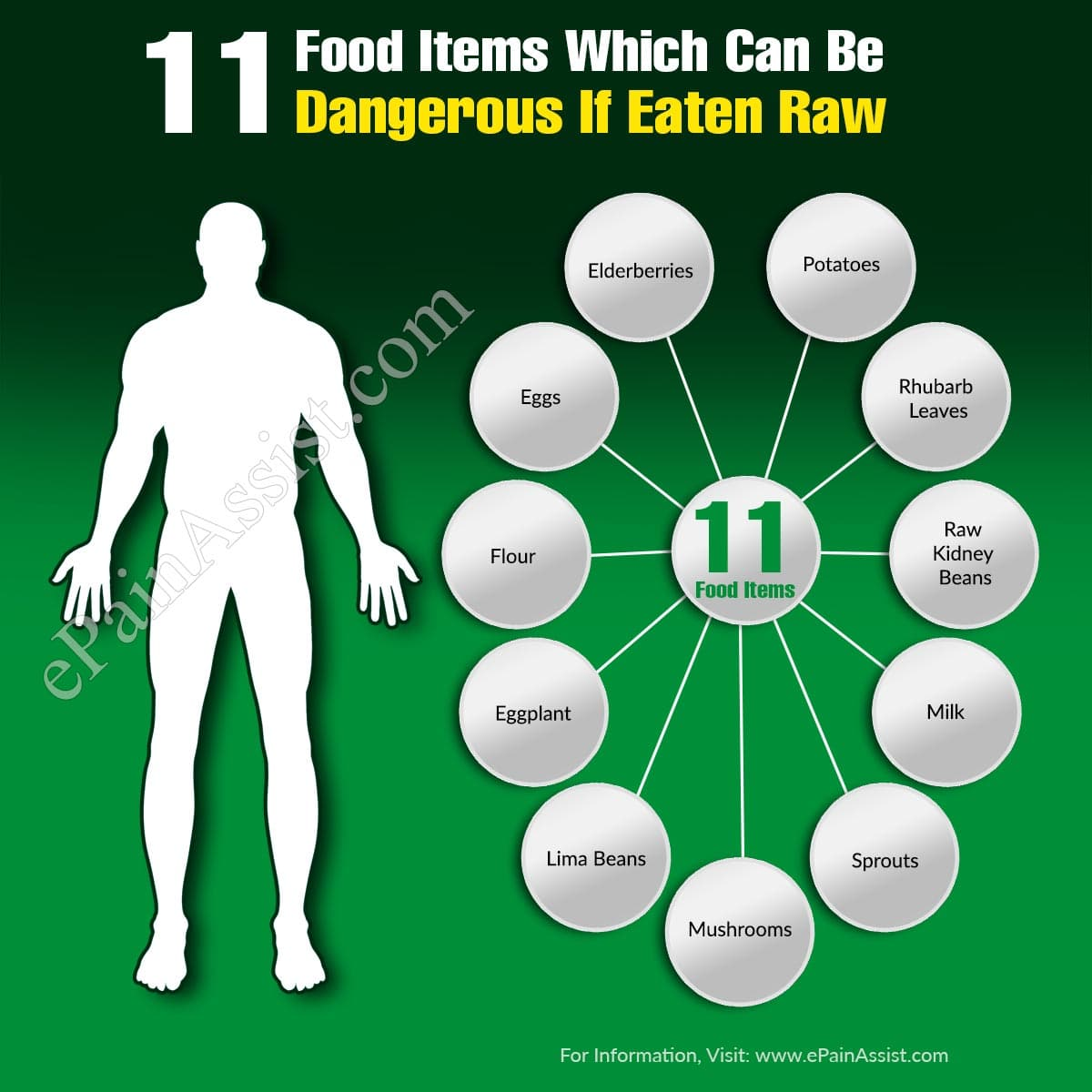 11 Food Items Which Can Be Dangerous If Eaten Raw