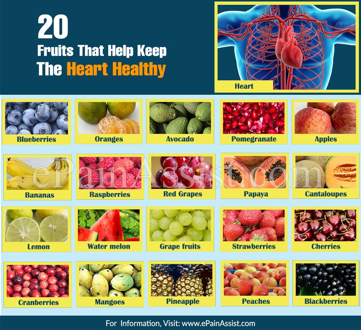 Fruits That Help Keep The Heart Healthy