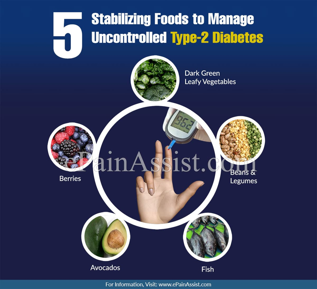 5 Stabilizing Foods to Manage Uncontrolled Type-2 Diabetes