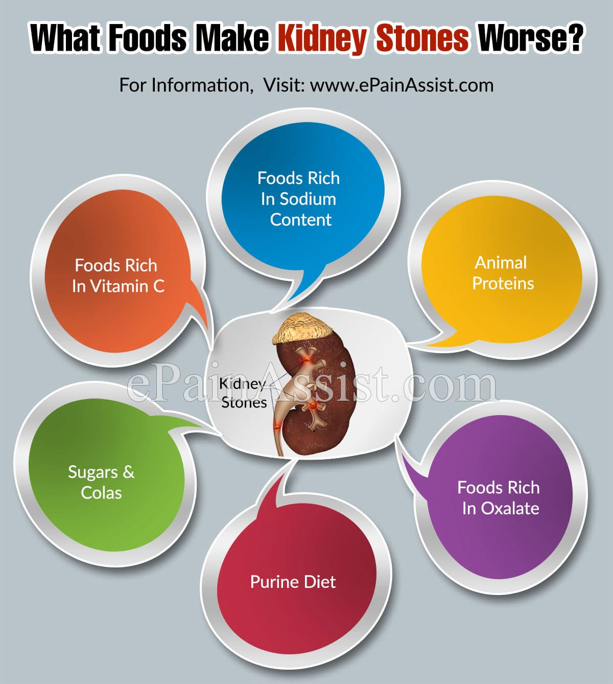 What Foods Make Kidney Stones Worse?