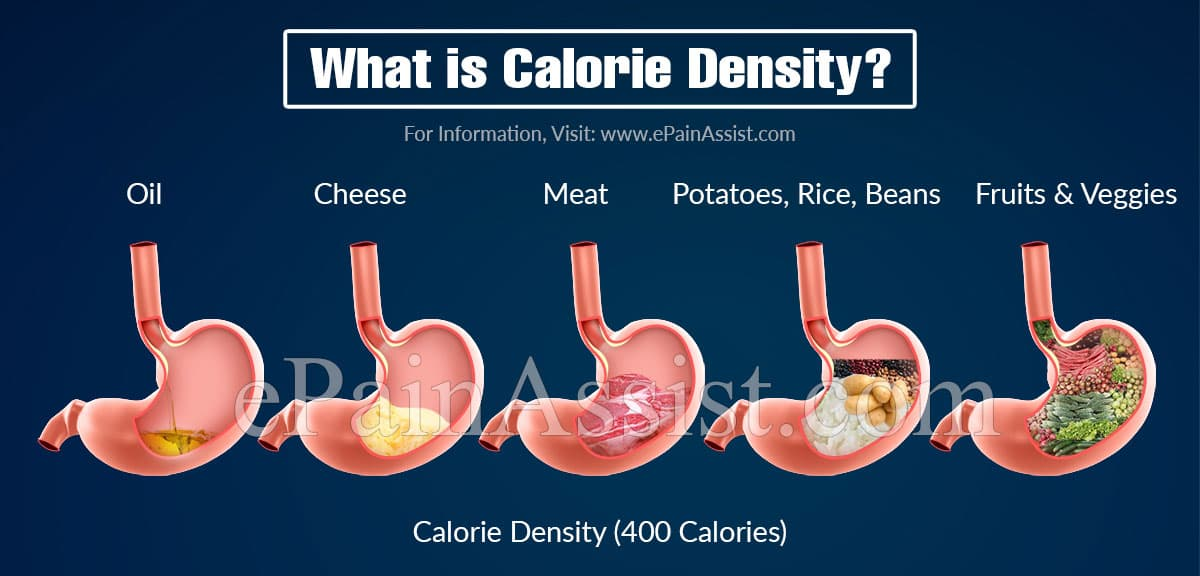 What is Calorie Density?