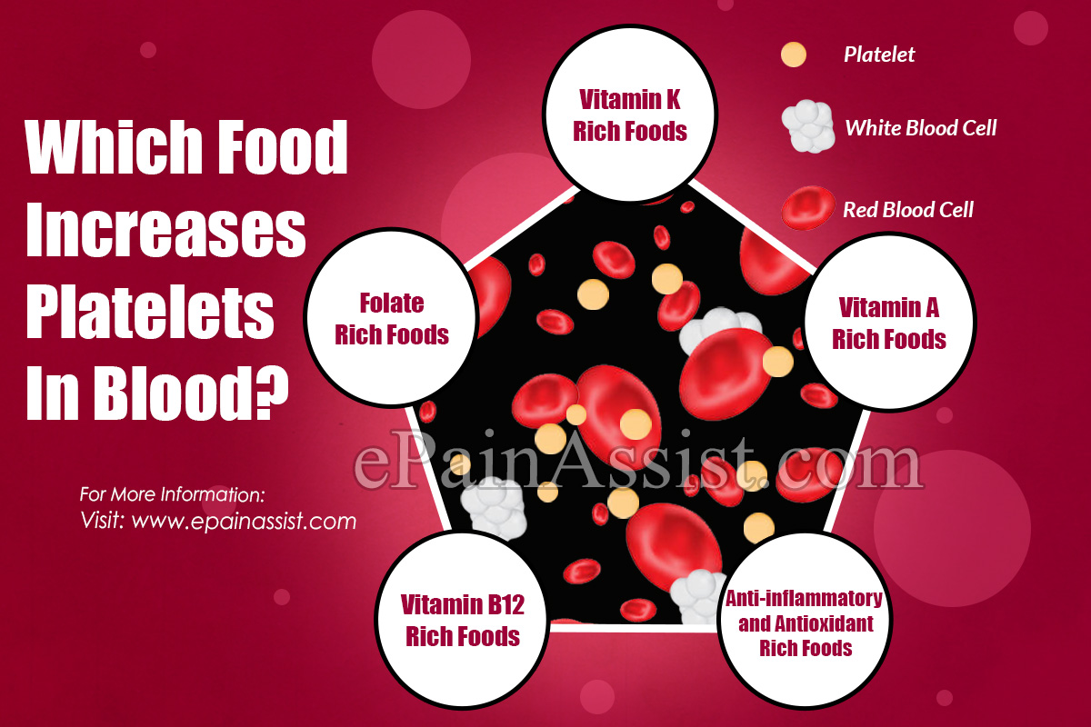 Which Food Increases Platelets In Blood?