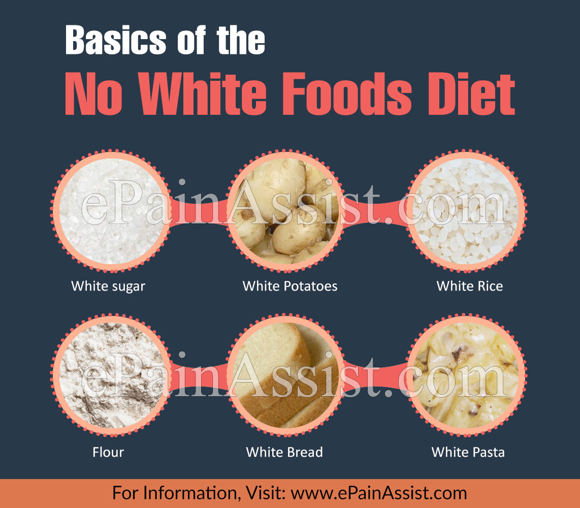 Basics of the No White Foods Diet