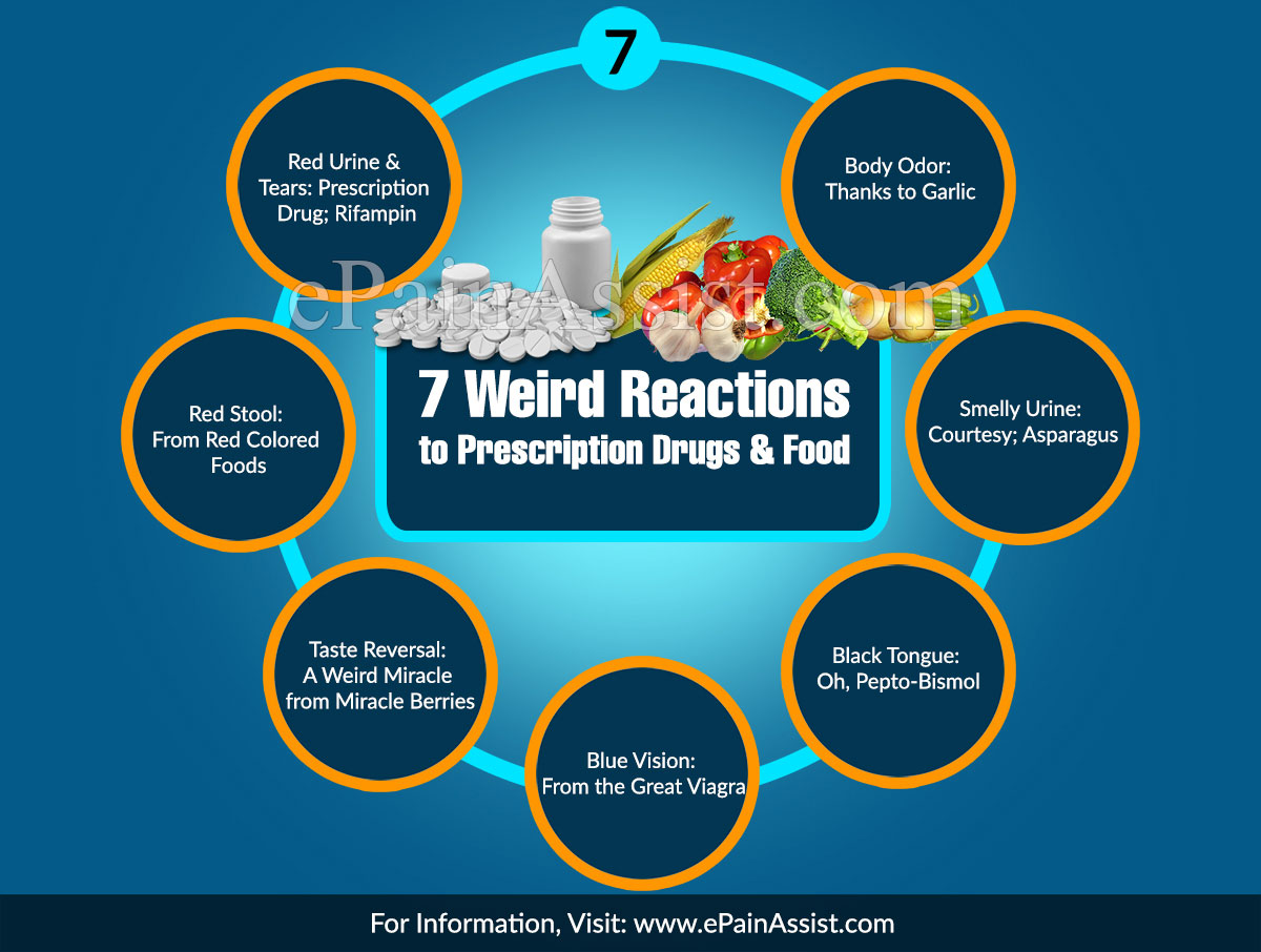 7 Weird Reactions To Prescription Drugs and Food