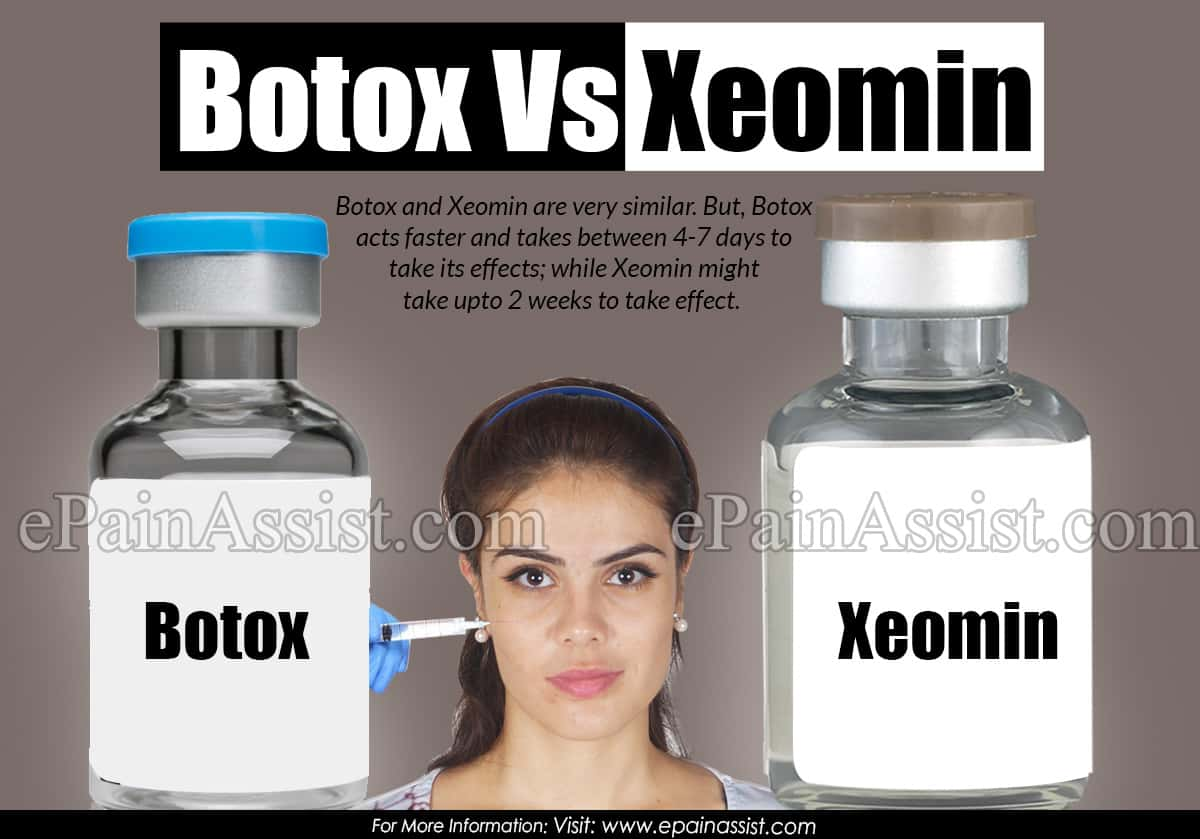 Botox Vs Xeomin: Differences Worth Knowing