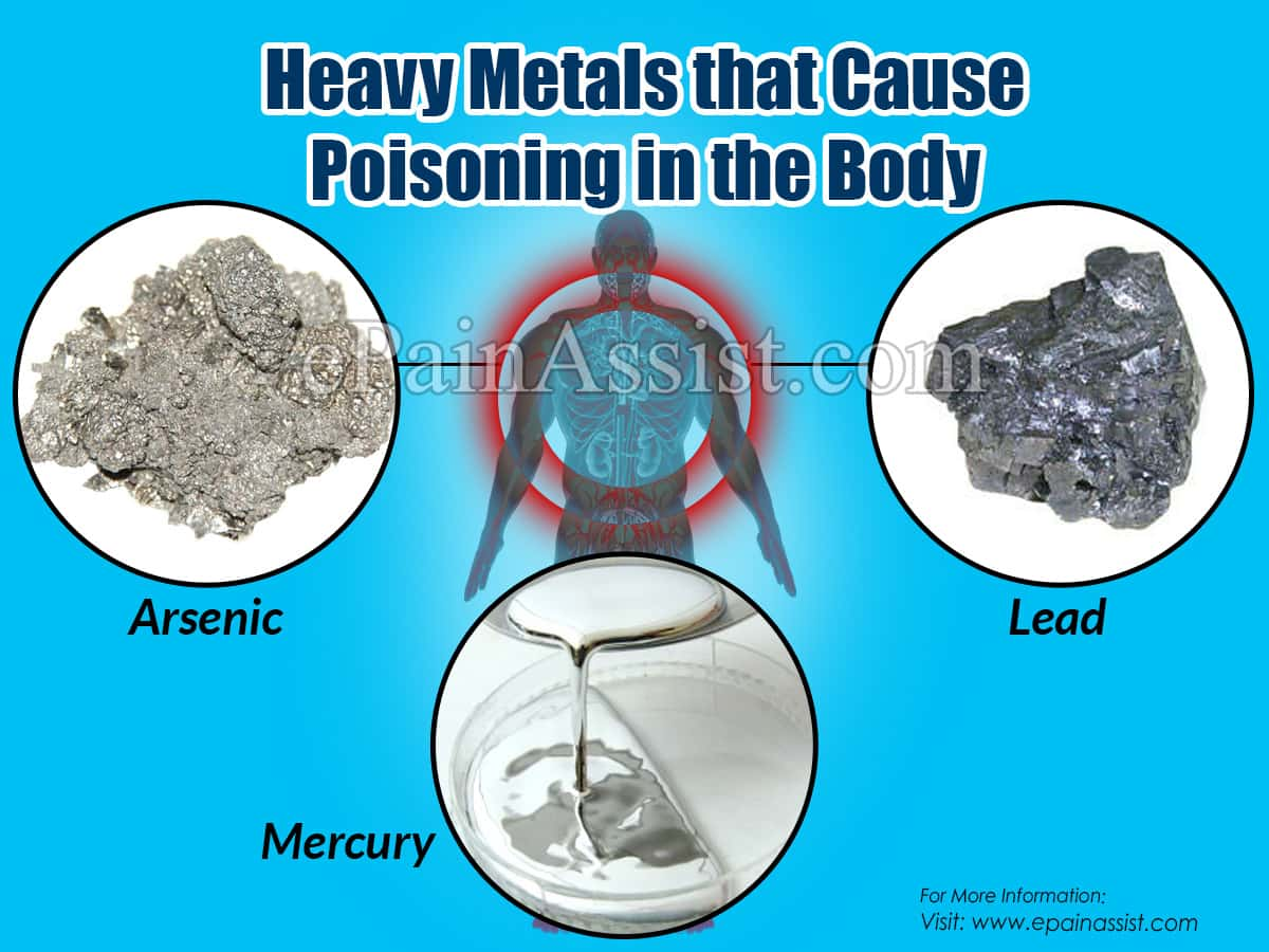 Heavy Metals that Cause Poisoning in the Body
