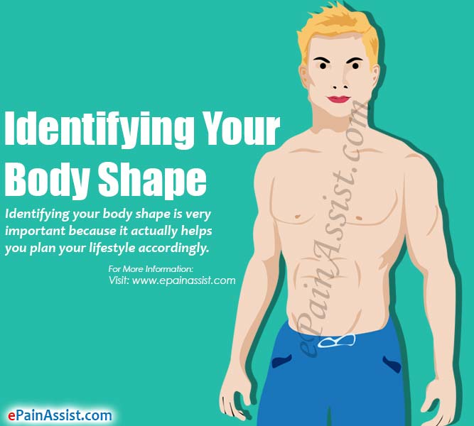 Identifying Your Body Shape
