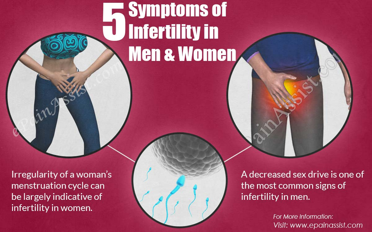 5 Symptoms of Infertility in Men & Women