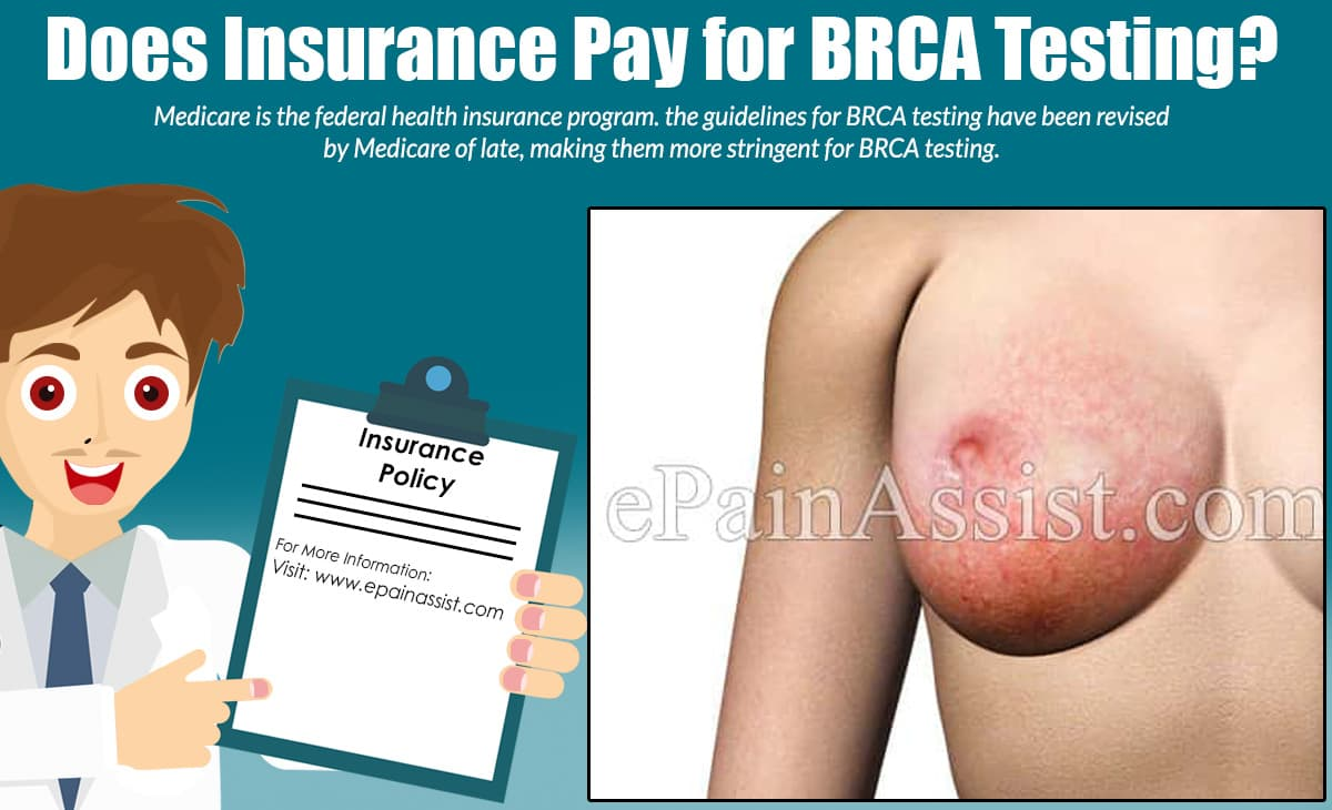 Does Insurance Pay for BRCA Testing?