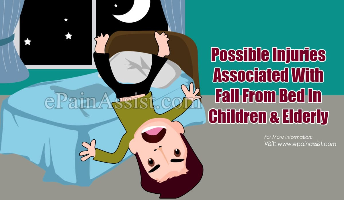 Possible Injuries Associated With Fall From Bed In Children & Elderly