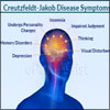 Creutzfeldt-Jakob Disease or CJD: Categories, Symptoms, Diagnosis, Causes, Prognosis