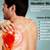 Shoulder Blade Pain: Symptoms, Causes, Types, Treatment, Exercise