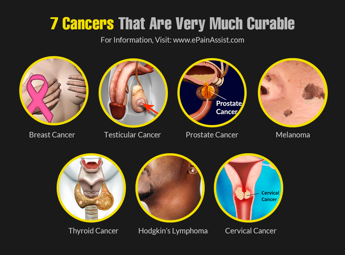 Cancers That Are Very Much Curable