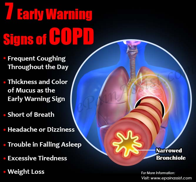 7 Early Warning Signs of COPD