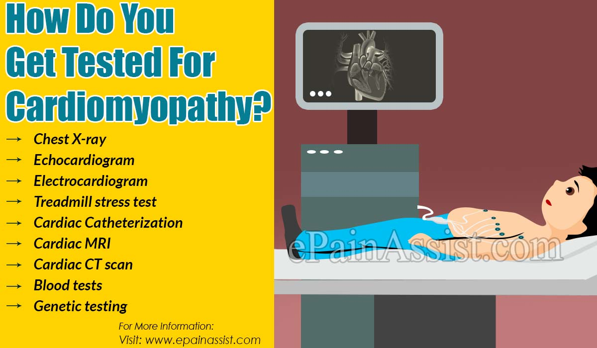 How Do You Get Tested For Cardiomyopathy?