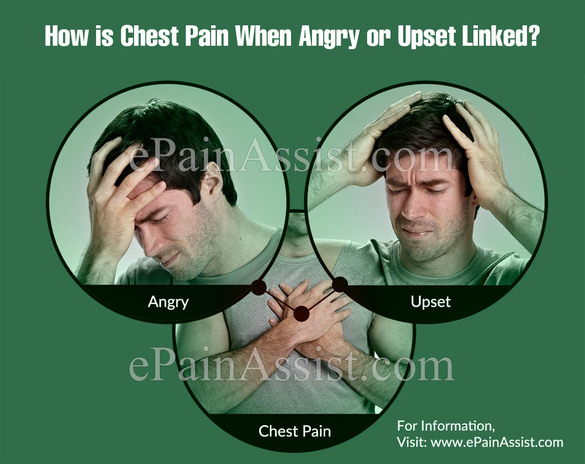 How is Chest Pain When Angry or Upset Linked?