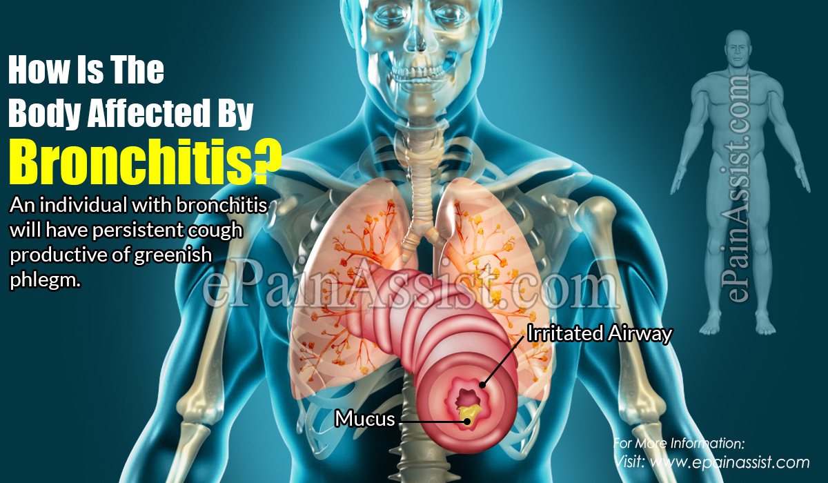 How Is The Body Affected By Bronchitis?