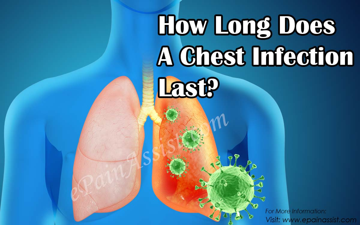 How Long Does A Chest Infection Last?