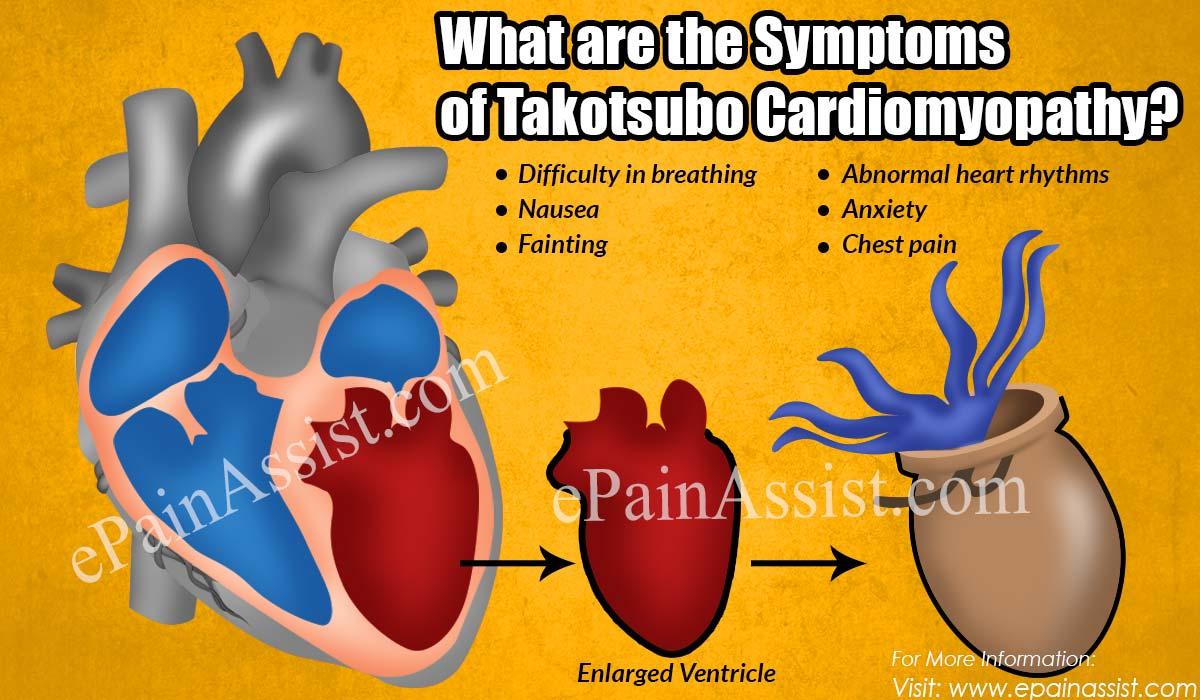 What are the Symptoms of Takotsubo Cardiomyopathy?