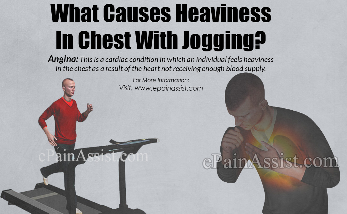 What Causes Heaviness in Chest With Jogging?