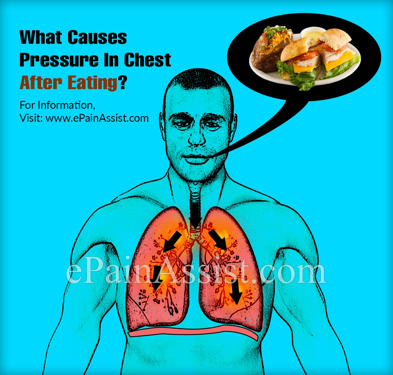 What Causes Pressure In Chest After Eating?