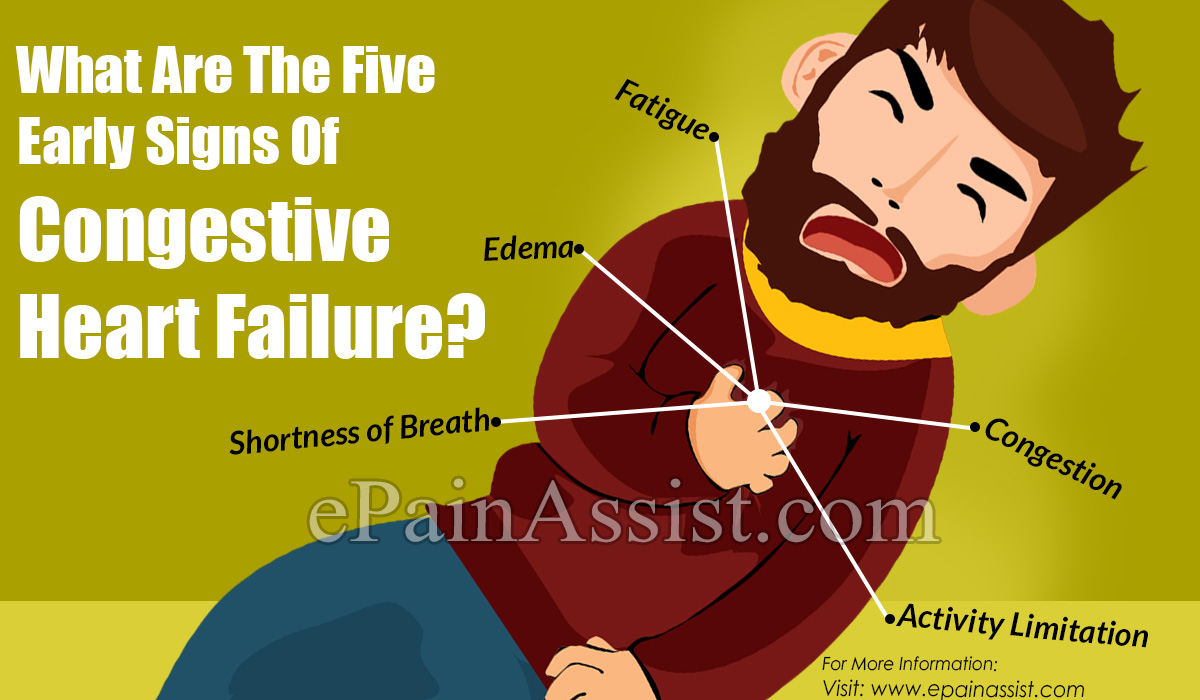 What Are The Five Early Signs Of Congestive Heart Failure?