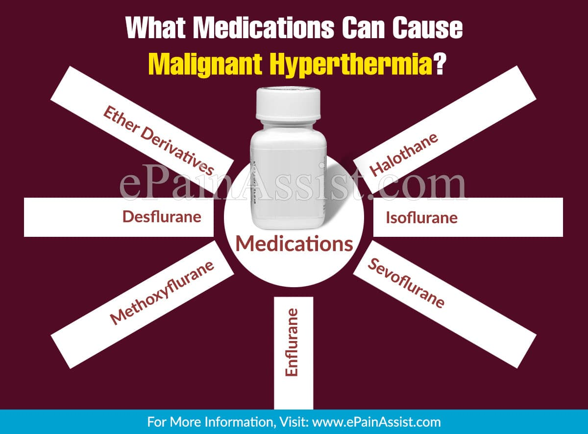 What Medications Can Cause Malignant Hyperthermia?