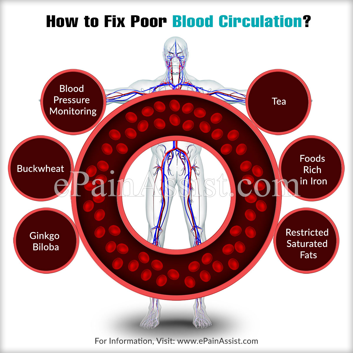 How to Fix Poor Blood Circulation?