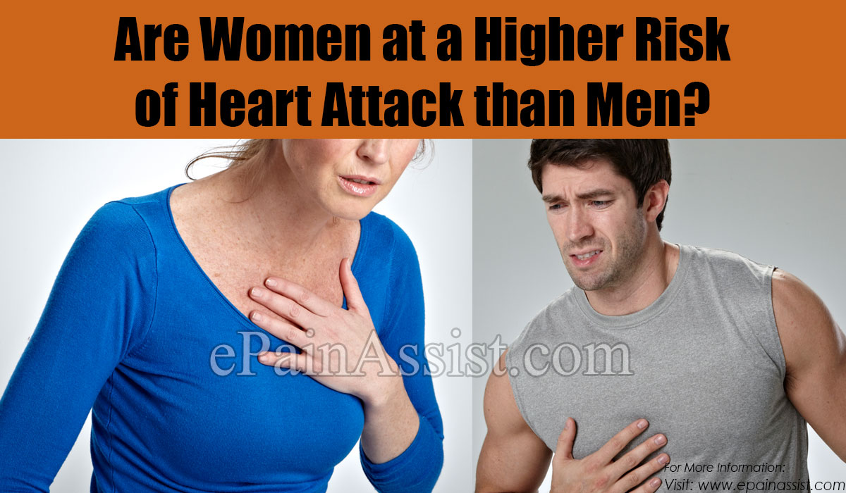 Are Women at a Higher Risk of Heart Attack than Men?