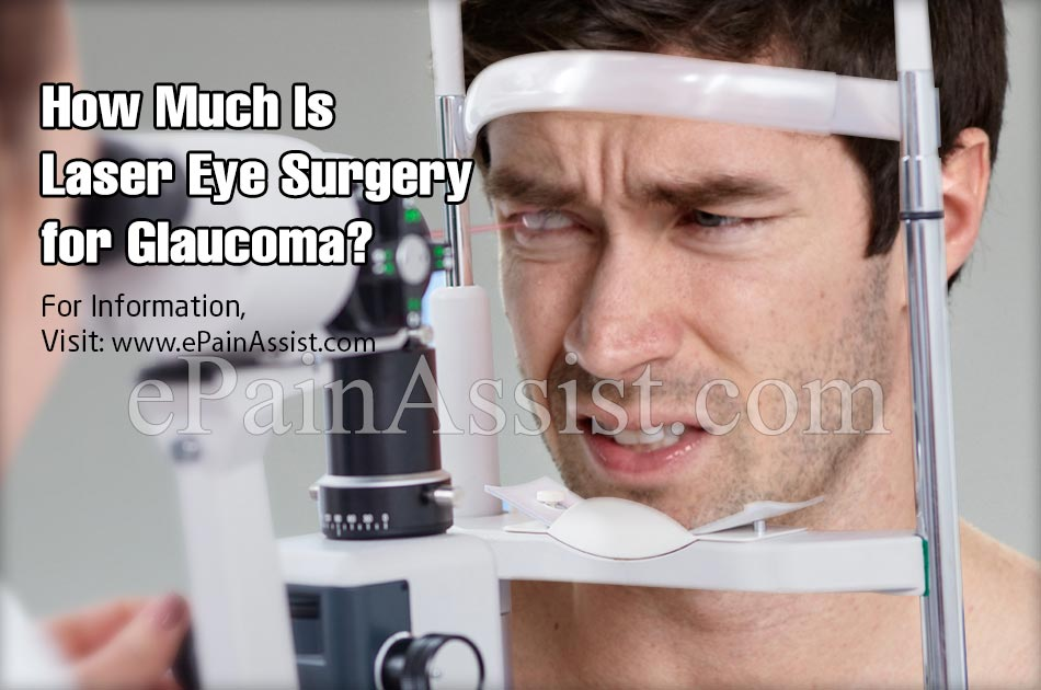 How Much Is Laser Eye Surgery for Glaucoma?