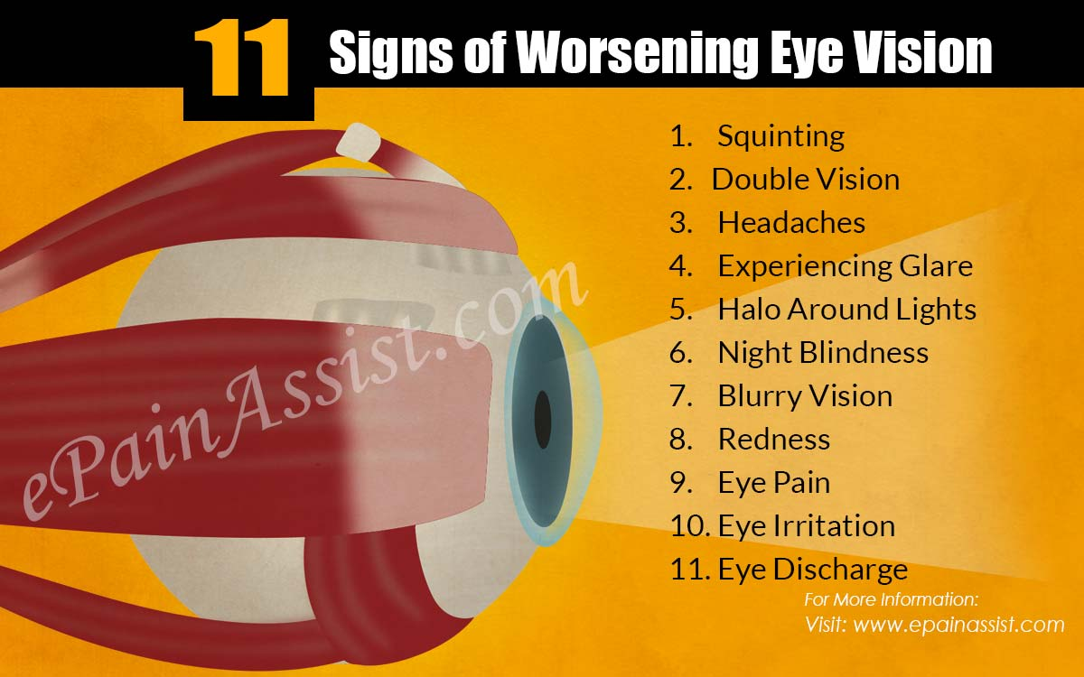 11 Signs of Worsening Eye Vision