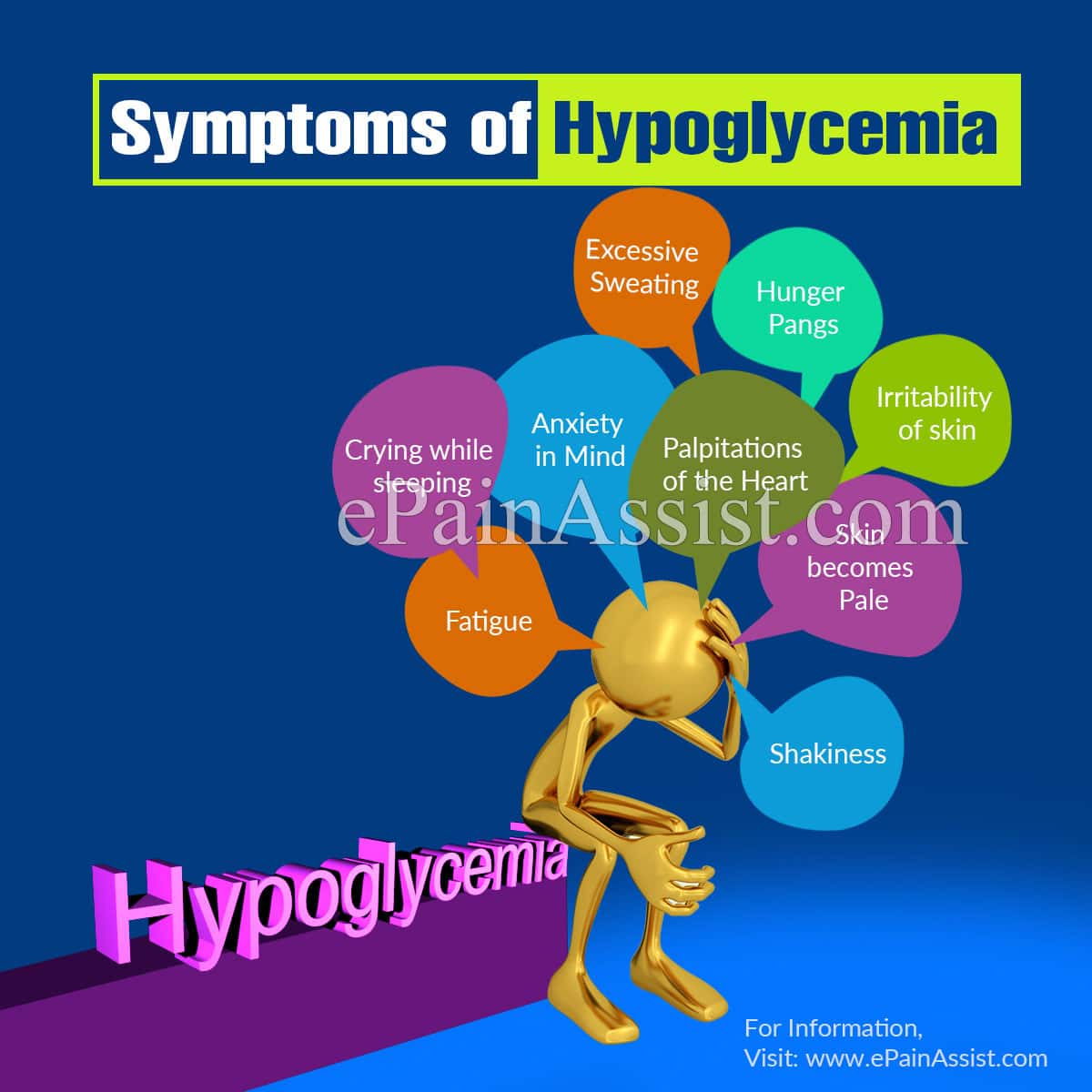 Signs and Symptoms of Low Blood Glucose or Hypoglycemia