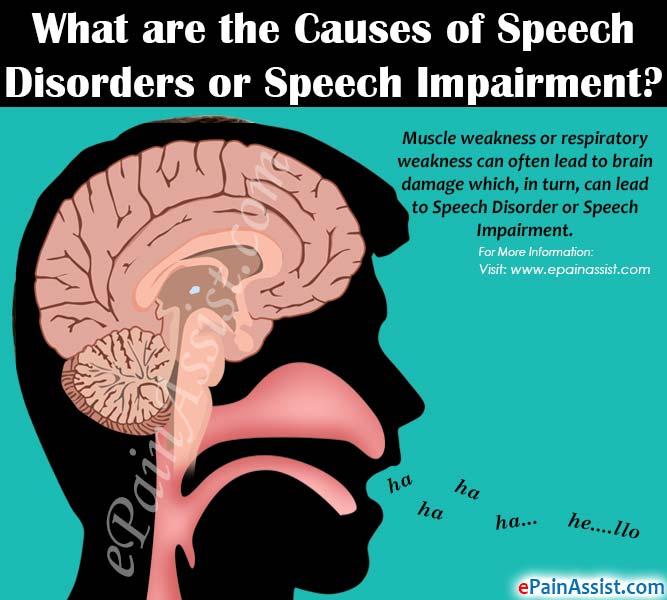 What are the Causes of Speech Disorders or Speech Impairment?