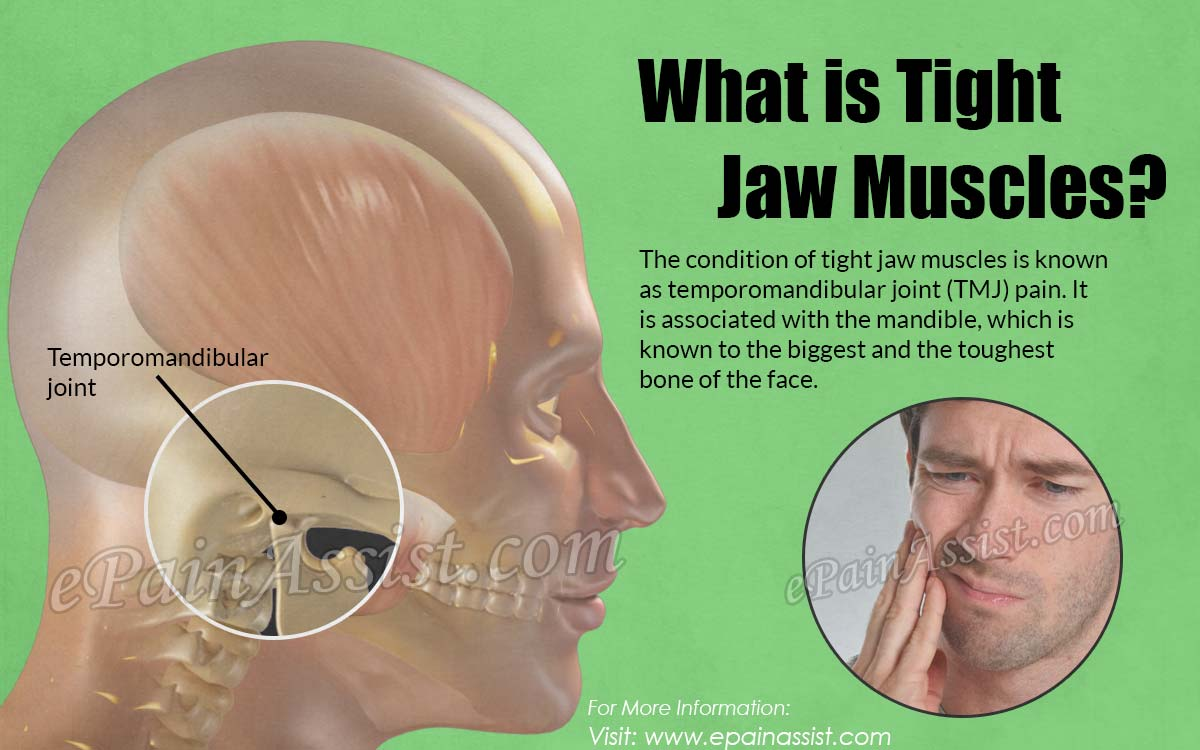 What is Tight Jaw Muscles?