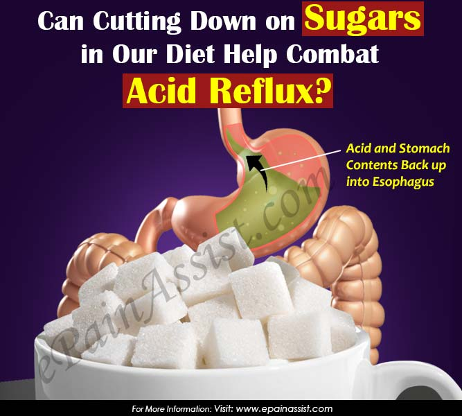 Can Cutting Down on Sugars in Our Diet Help Combat Acid Reflux?